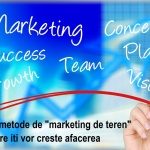 """7 modalitati de """" marketig de teren """" pentru a creste afacerea ta."""